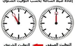السبت القادم بداية للتوقيت الشتوي في فلسطين