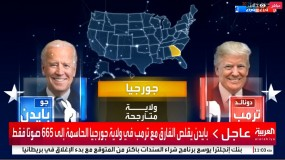 الانتخابات الأمريكية.. ترامب: نظامنا فاسد والتصويت عبر البريد دمر نظامنا.. بايدن: نحن نتجه للفوز